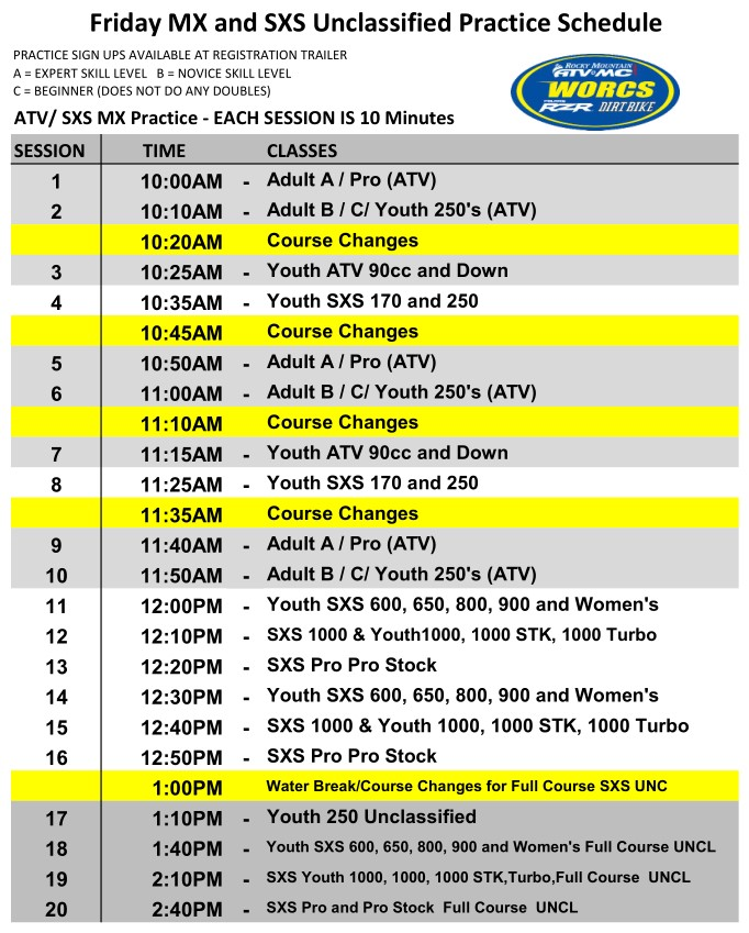 2020 Round 5 Friday MX and UNC Blythe Schedule