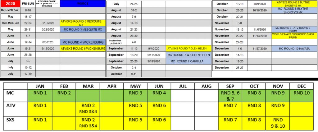 2020 Master Schedule Page Overview Updated 5-28-2020